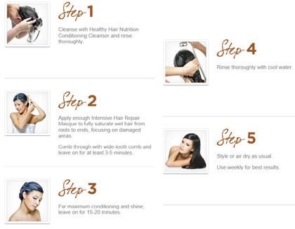 Salon Graphix Healthy Hair Nutrition Intensive Hair Repair Masque